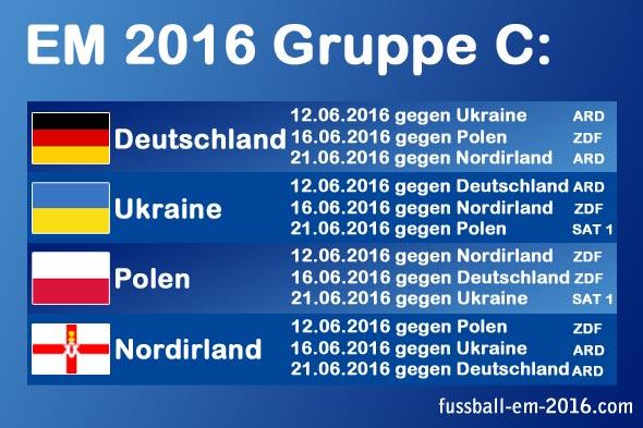 deutsche em gruppe 2019