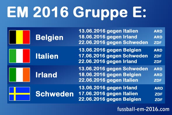 EM 2016 Gruppe E mit Italien