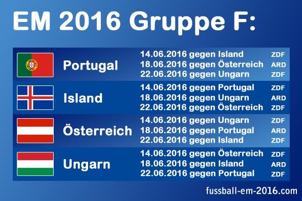 EM2016-Gruppe-E-portugal-oesterreich