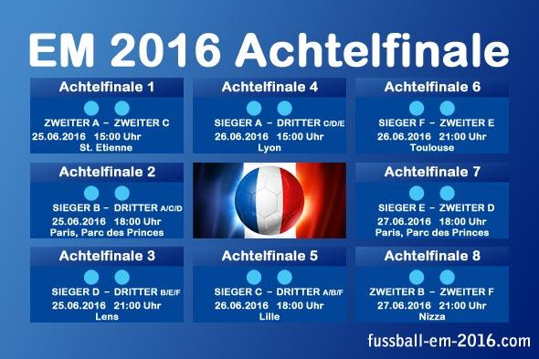 em-achtelfinale-2016