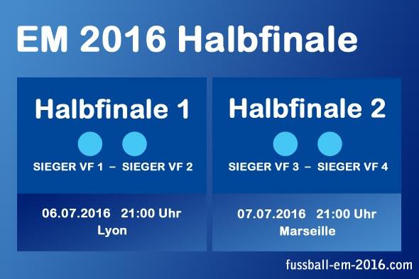 Em Halbfinale – Fußball EM 2016 Spielplan