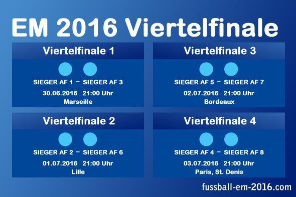 Das EM Viertelfinale 2016