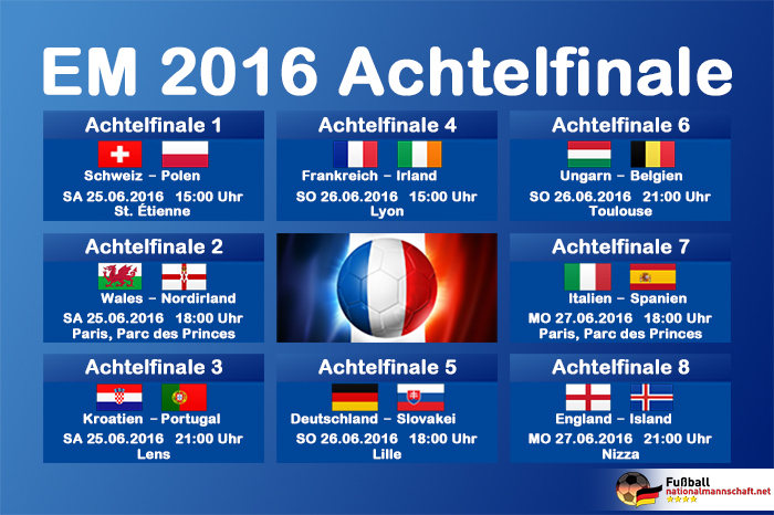Das EM Achtelfinale 2016