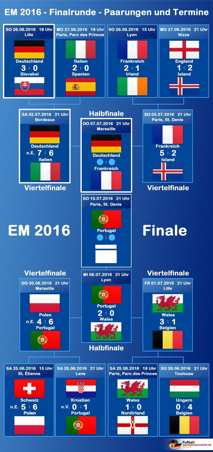 em deutschland halbfinale