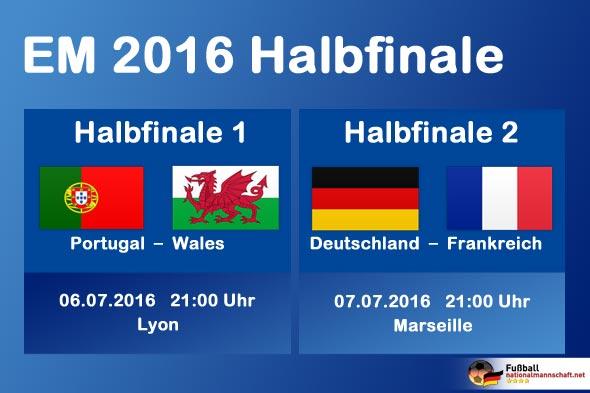 EM Halbfinale 2016 – Frankreich spielt gegen Deutschland